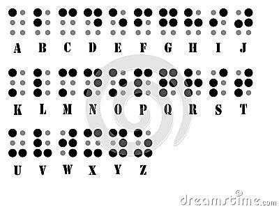 Sistema di alfabeto del Braille