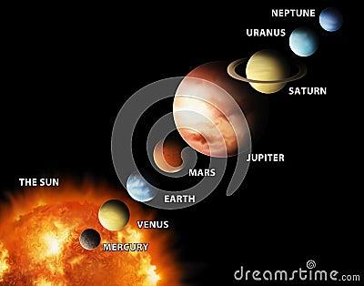 http://es.dreamstime.com/sistema-solar-thumb8156545.jpg