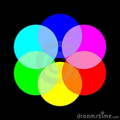 Six Color Wheel