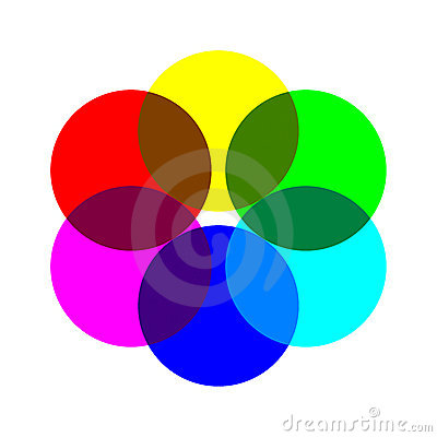 Six Color Wheel