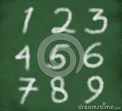 Sketch of numbers