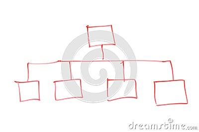 Sketch of organisation chart