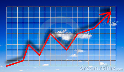 Sky High Profits