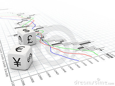 Small currency dice and Forex chart