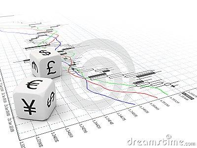 Js forex charts