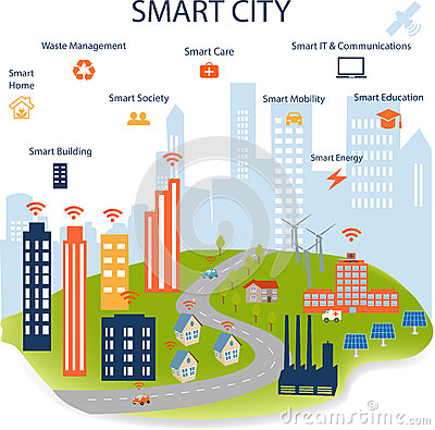 Smart City and Internet of things concept