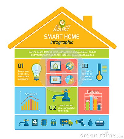 Free Smart Home Automation Technology Infographics Stock Image - 39496261