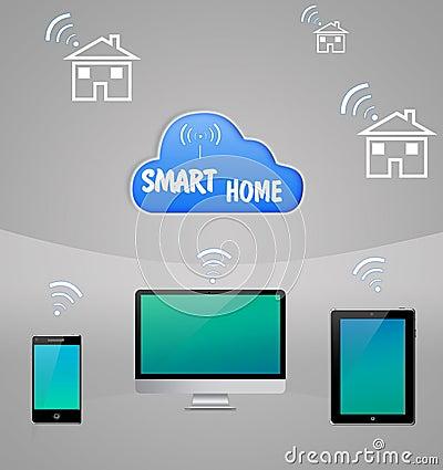 Smart Home Internet Cloud Technology