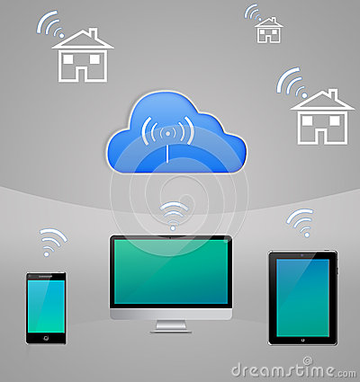 Smart Home Internet Cloud Technology