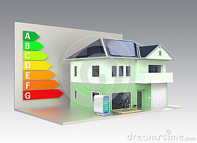 Smart house with solar panel system,energy efficie