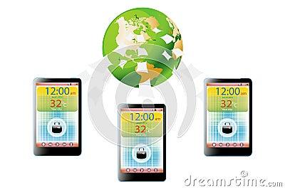 Smart phones connecting