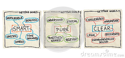 Smart, pure, clear  goal setting concept