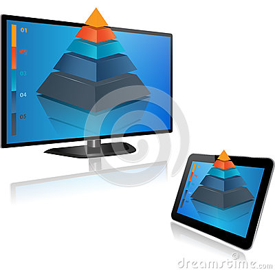 Smart Tv and Tablet with 3d graph
