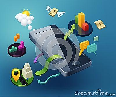 Smartphone Design