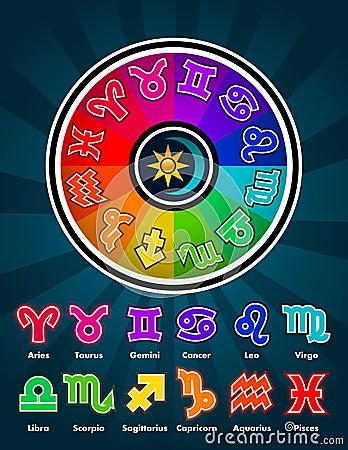 Símbolos coloridos do zodíaco