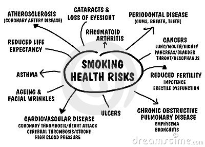 Health risks of dating a smoker