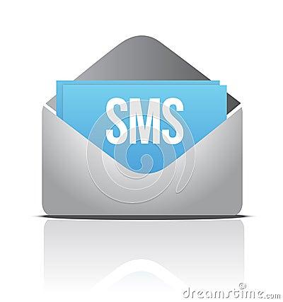 Sms envelope message
