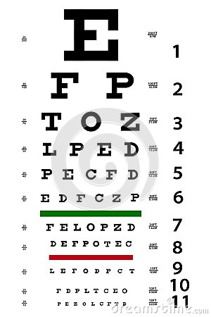 Snellen people vision test chart scalable Vector Illustration
