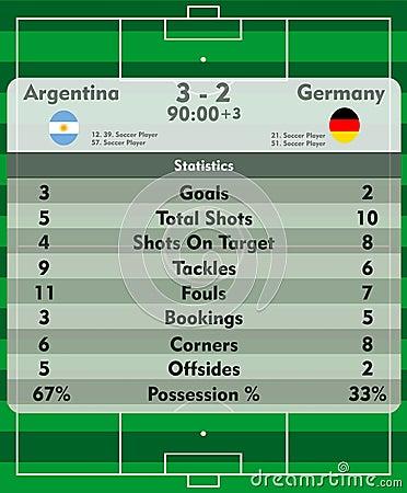 Soccer match statistics Vector Illustration
