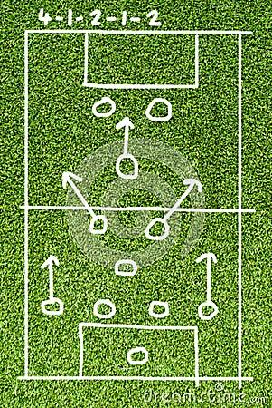 Soccer plan field