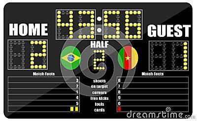 Soccer score board Vector Illustration