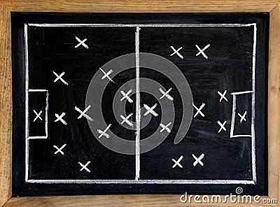 Soccer tactic