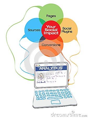 Social impact diagram
