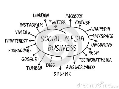 Social media business concept Editorial Photography