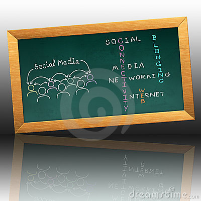 The social media crossword on the blackboard
