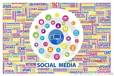 Social Media for marketing online concept