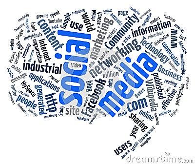 Social media word cloud Editorial Stock Image