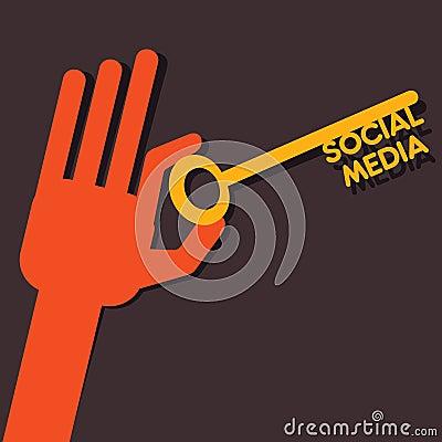 Social media word  key
