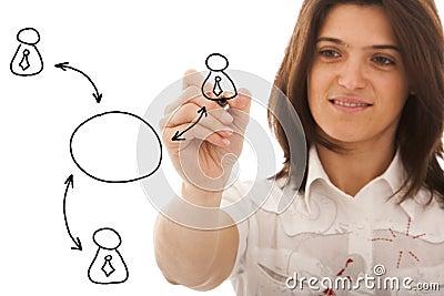 Social network scheme