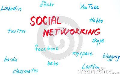 Social network sketch