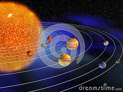 solar system map 3d - photo #18