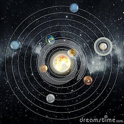 astronomy solar system diagram - photo #18