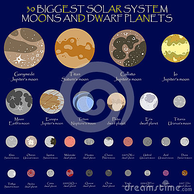 planets dwarf planets and moons - photo #7