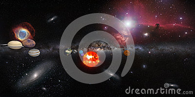 Solar system with milky way galaxy and many other
