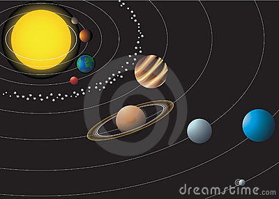Solar system with nine planets