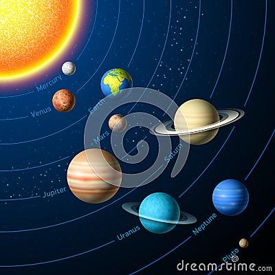Solar System Stock Photo Image 35943030