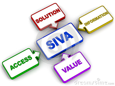 Solution information value access