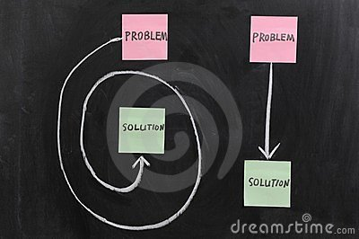 Solution of Problem