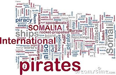 Somali piracy wordcloud