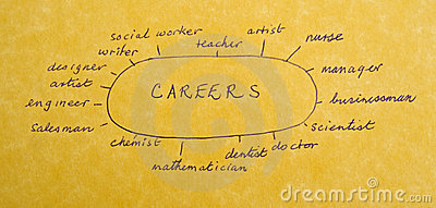 Some career options.
