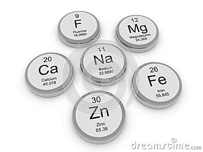 Some metal minerals