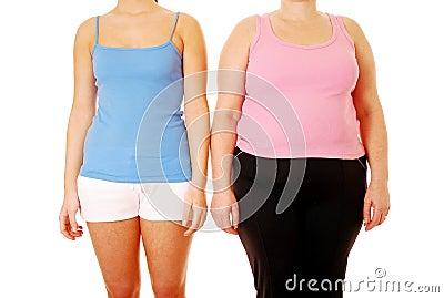 Sottile e grasso
