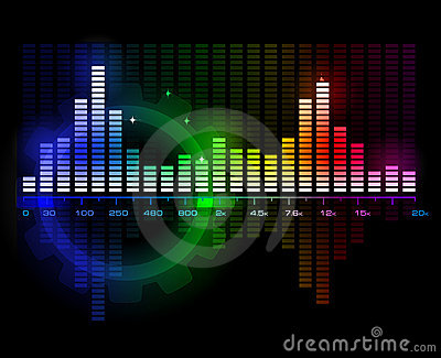 que es la energia sonora o acustica