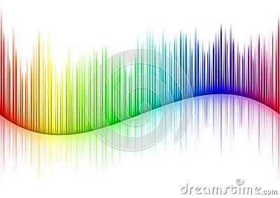 Sound waveform