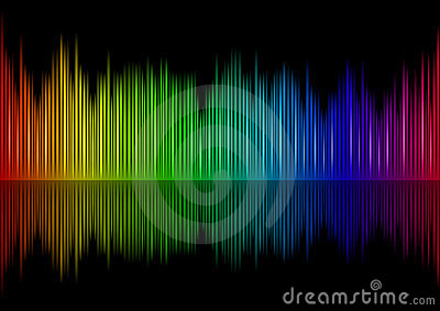 Sound waveform