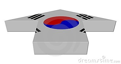 South Korea flag inwards arrow